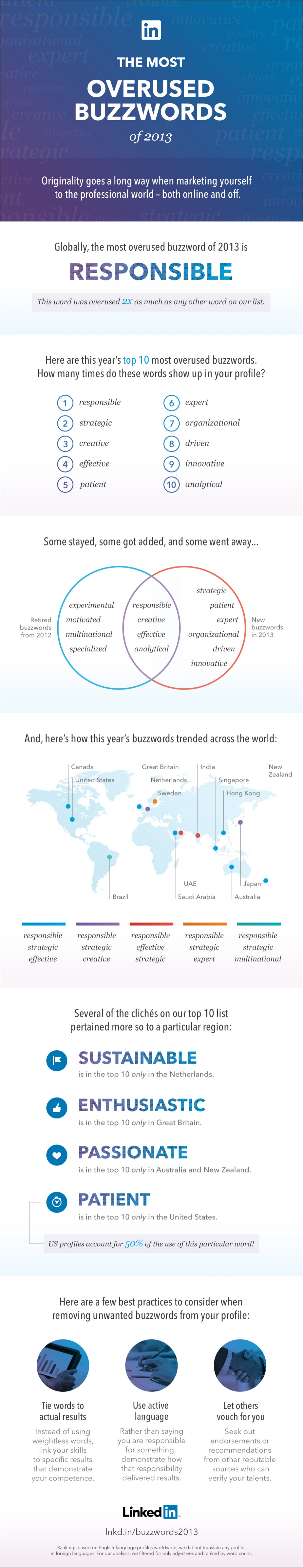 infographic-linkedin-buzzwords