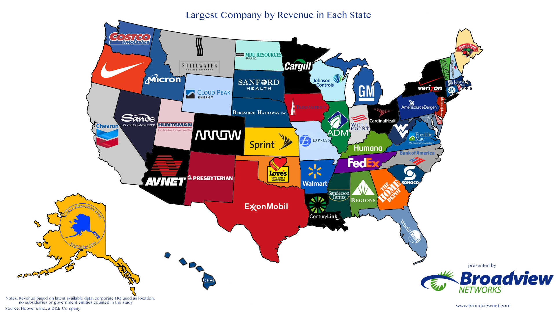 Largest-Company-by-Revenue-by-State-2014