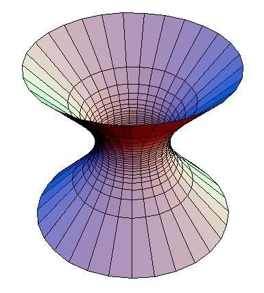 Hyperboloid-of-one-sheet