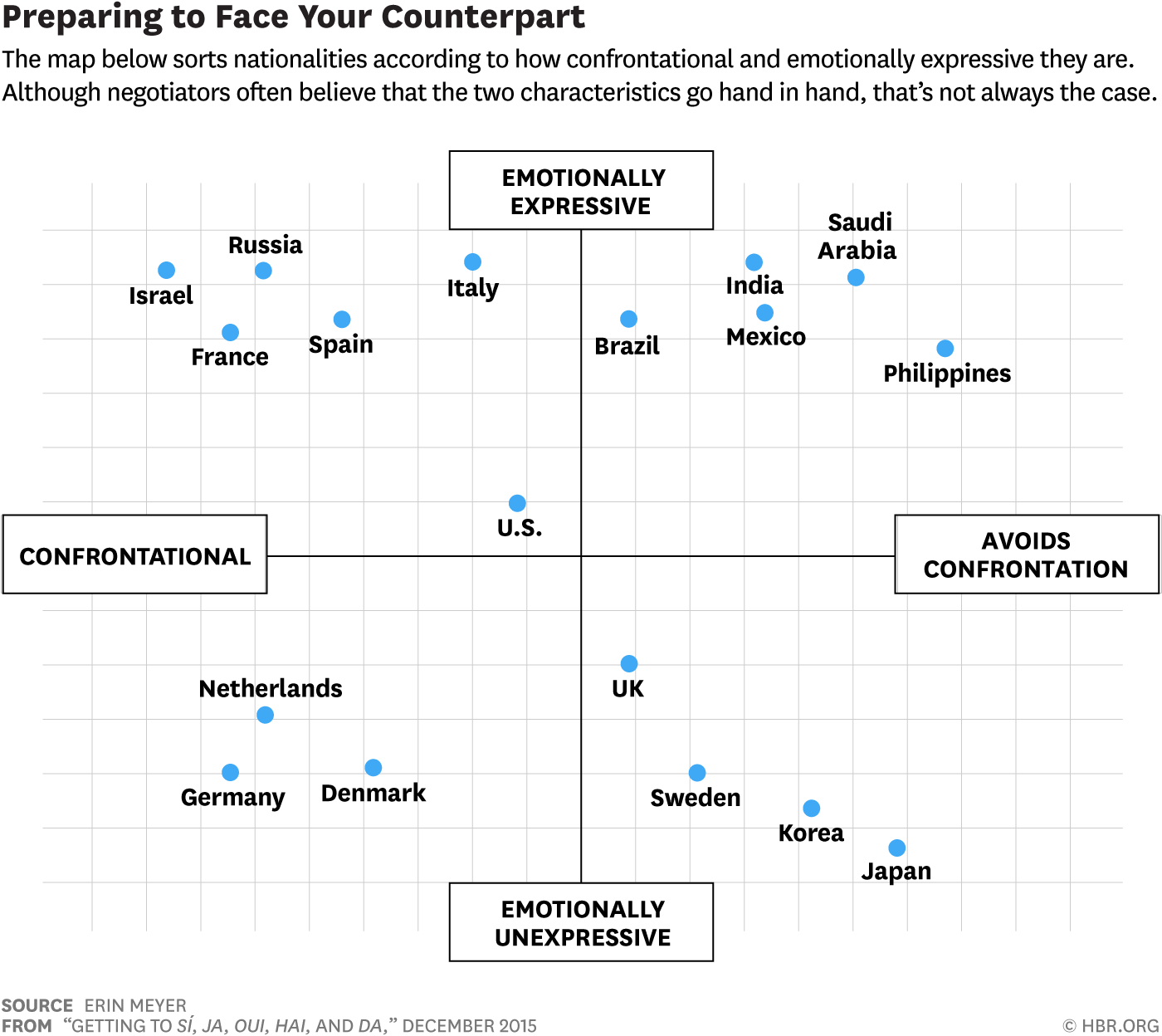 map-Emotional-Counterpart