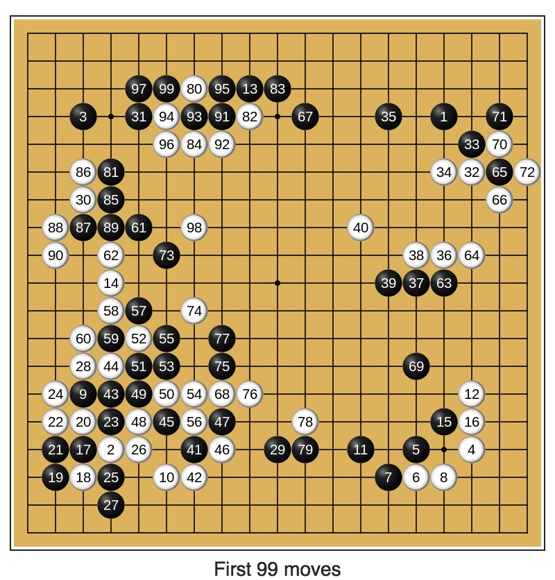 AlphaGo-Lee-Sedol-Game 2