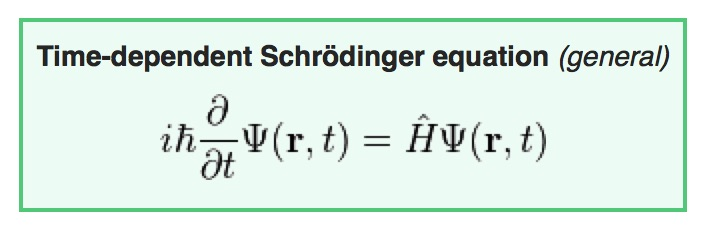 Schrodinger-equation