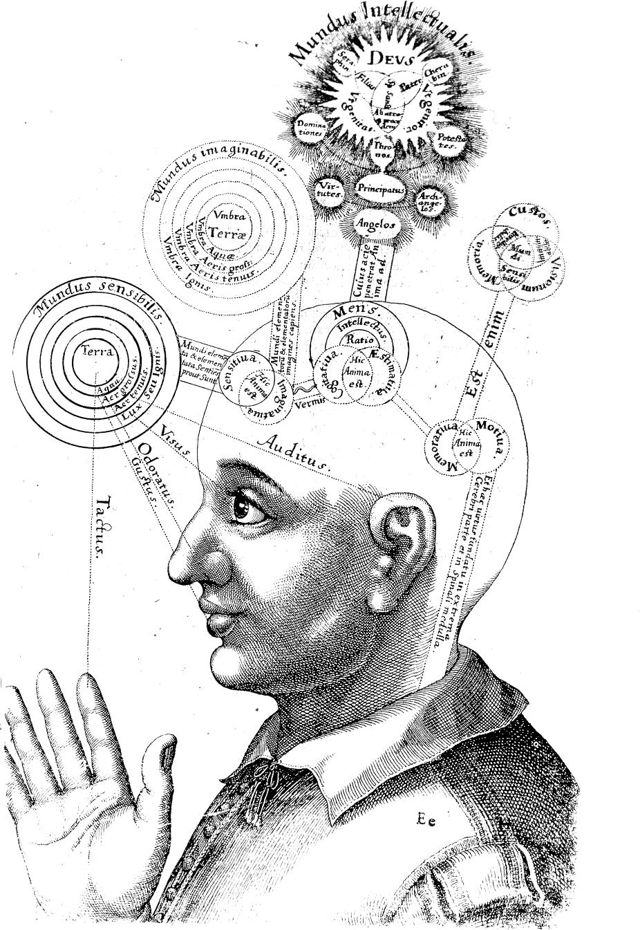 Robert-Fudd-Consciousness-17C