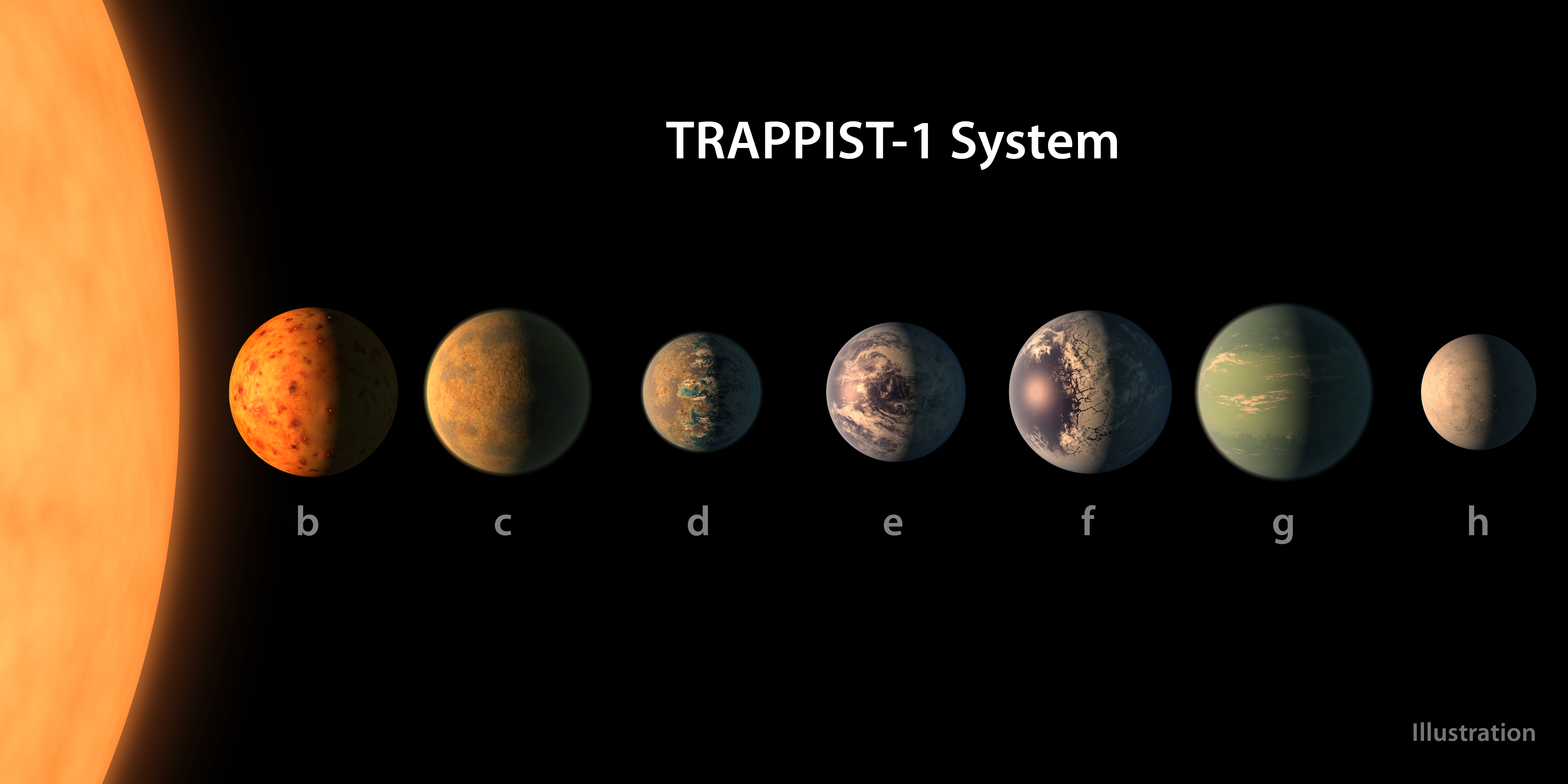 Nasa thediagonal those bright women and men at nasa have done it again this time theyve discovered 7 exoplanets all revolving around the same distant star fandeluxe Image collections